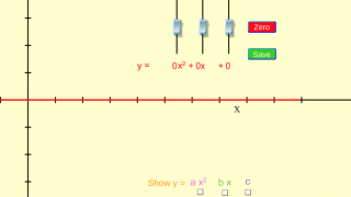 Users can manipulate the three variables of the polynomial equation and see how the changes affect the graph.