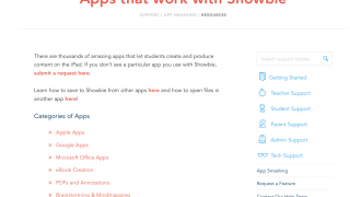 There's extensive how-to information for parents, students, and teachers, including a long list of apps that integrate with Showbie.