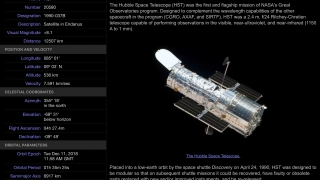 View detailed information about objects in the sky.