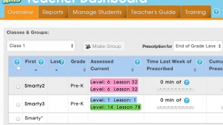 The teacher dashboard offers a wide variety of progress data and teacher support.