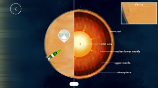 Use the slider to look inside a planet.
