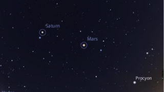 The basic view of the night sky includes major stars and planets.