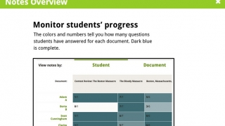 Teachers can monitor progress online.