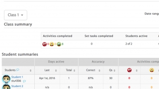 Teachers can view detailed progress data reports.