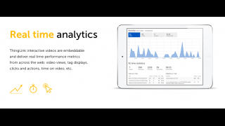 View analytics on videos.