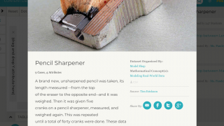 The Pencil Sharpener data set highlights mathematical modeling.