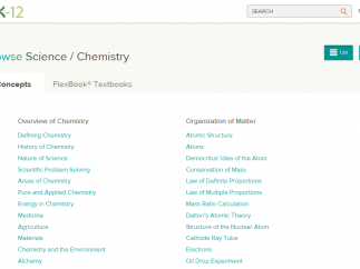 An overview of chemistry concept coverage