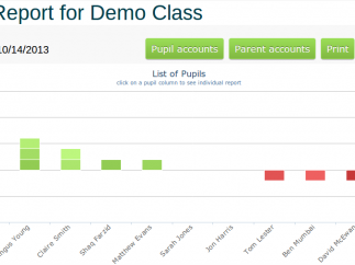 Class Charts creates quick reports by class and by student for tracking progress.