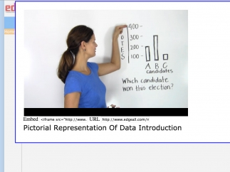 Each topic has one or more instructional video.