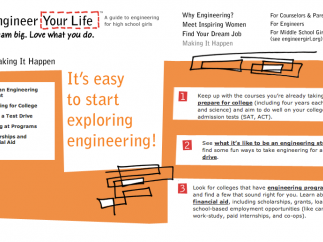 Making It Happen is a section that explains the steps needed to pursue a career in engineering.