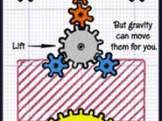 The complexity increases with different gears that move different ways.