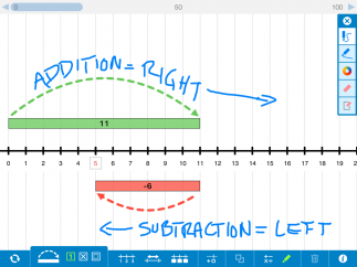 Annotation tools let you write any notes or drawings you like.