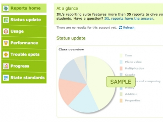 Teachers can generate reports detailing a long list of performance data.
