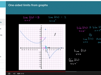 Animated graphics help students learn about and analyze graphs of functions.