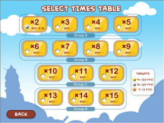 Choose times tables, from two to 15.