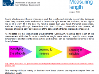 "Article contributed by the Victoria Department of Education on ""Measuring length"" helps teachers consider learning concepts."