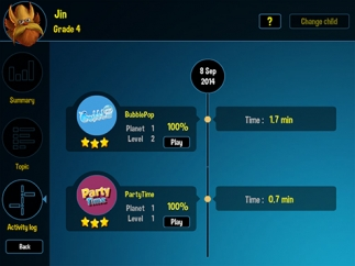 Kids unlock levels within each set of Planet activities.