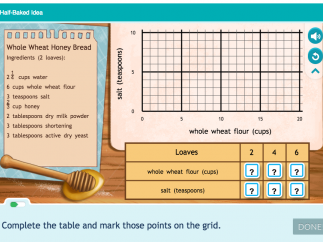 Half-Baked combines a ratio table and graph to solve problems.