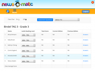 Teachers can customize levels for each student.
