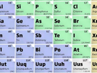 Each element in the complete periodic table links to the information page for that element.