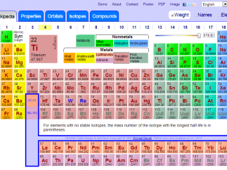 Main page shows periodic table color coded by metals and non-metals.