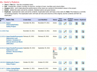 "The ""Teacher Dashboard"" where teachers can view past rubrics, edit, analyze, delete or duplicate them."