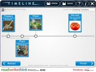 Students can create timelines of events, time, dates -- anything linear.