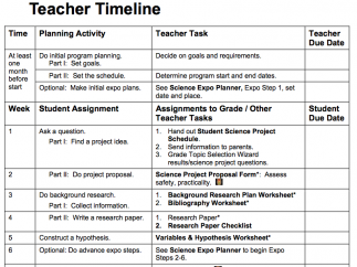 The Teacher Timeline is just one of many valuable Teacher's Guide resources.