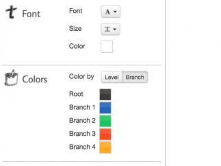 Customization options include text font, box color, and line width.
