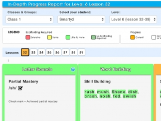 Example progress report showing specific skills mastered, and how much scaffolding was needed.