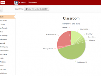 Class and individual reports of behaviors are readily available.