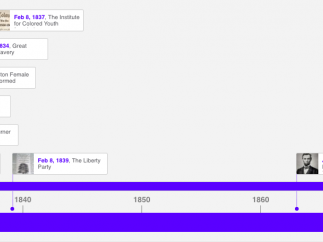 An example timeline.