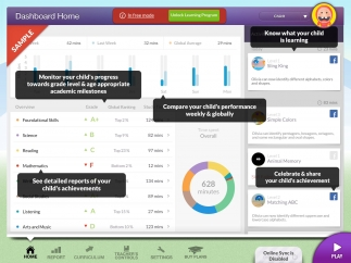 With the higher subscription levels, grown-ups can see very detailed progress reports.