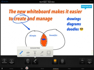 Mark up visuals with an interactive whiteboard.