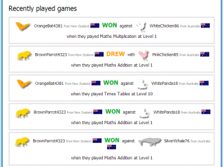 Tutpup showcases the results from recent matches.