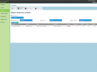 The options on the teacher dashboard are extensive, and teachers can monitor all student progress.