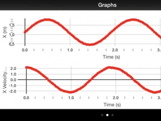 Kids can view graphs of an object's trajectory and x/y position and velocity.