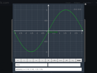 Graphs of all shapes and sizes can be made instantly.