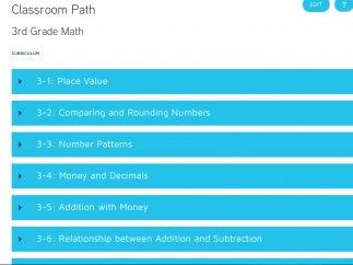 Learning paths can be rearranged and customized.