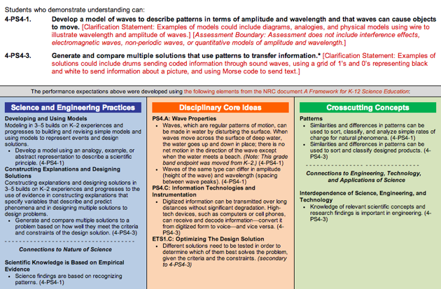 A screenshot of performance expectations in the NGSS