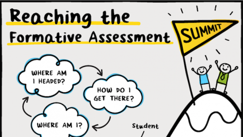 Formative Assessment Ideas For Art