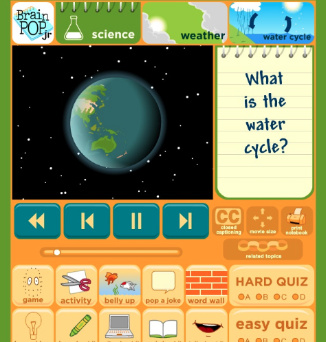 Ways to use brain pop jr at home school stories of our boys ways to use brain pop jr at home school urtaz Image collections